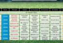 13. Spieltag der Liga 1 Tunesien am 7 Februar 2021