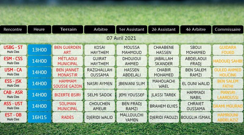 Spieltag 23 der Ligue 1 Tunesien am Mi, 7. April 2021 - Rückrunde