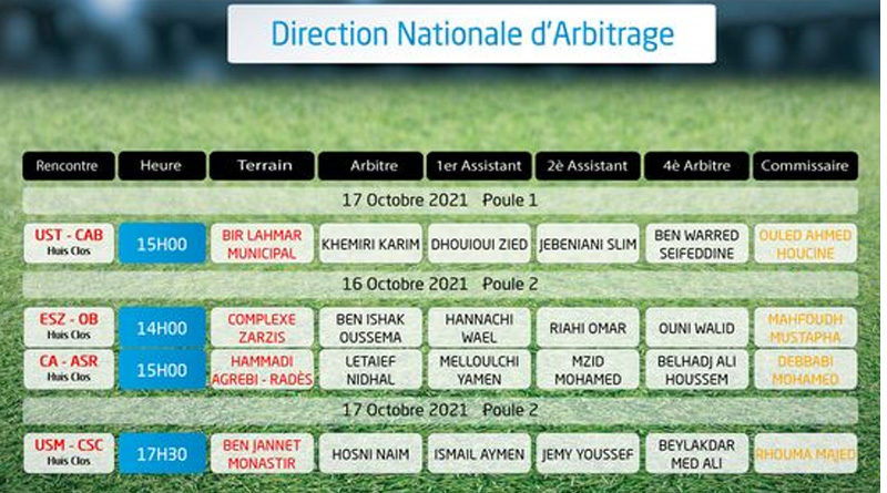 Spieltag 1 der Ligue 1 Tunesien am 16./17. Okt 2021 - Hinrunde
